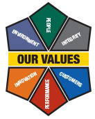 Ethics5-OurValues